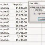 Tablas y Referencias Estructuradas en Excel