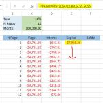 Función PAGOPRIN de excel – Calculo de capital pagado