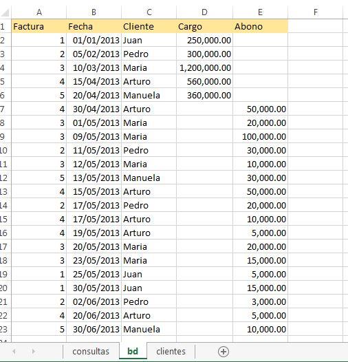 calcular saldo de clientes en excel - base de datos
