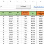 Calcular SDI en Excel