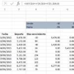 Múltiples Condiciones Función SI de Excel