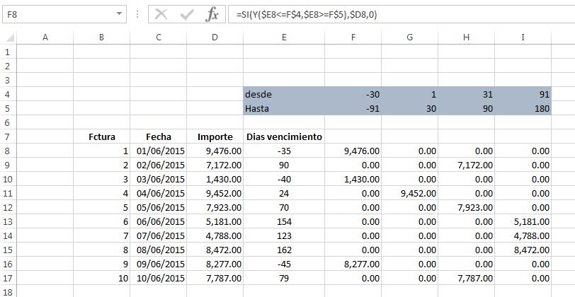 Funcion SI Multiples Condiciones