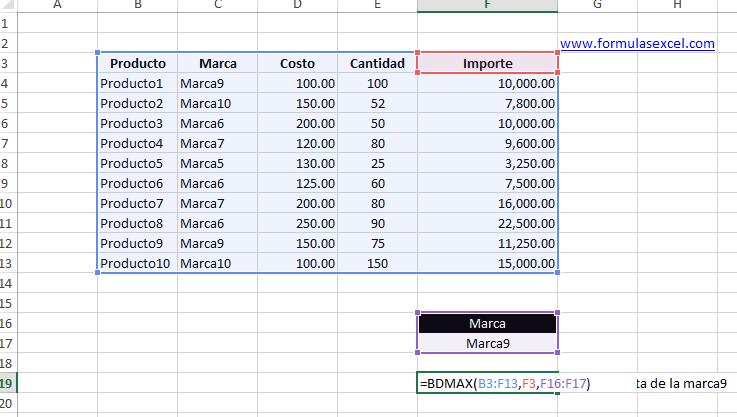 Formulas de Excel – Guía Completa y Paquete de Ejemplos – Formulas Excel