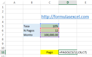 formula-pago-de-préstamo