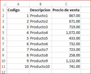 tabla de productos para formato de cotizacion