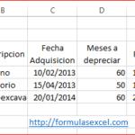 Formulas Excel para calcular meses de depreciación de Activos