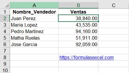 Busca Mejor Vendedor - Data